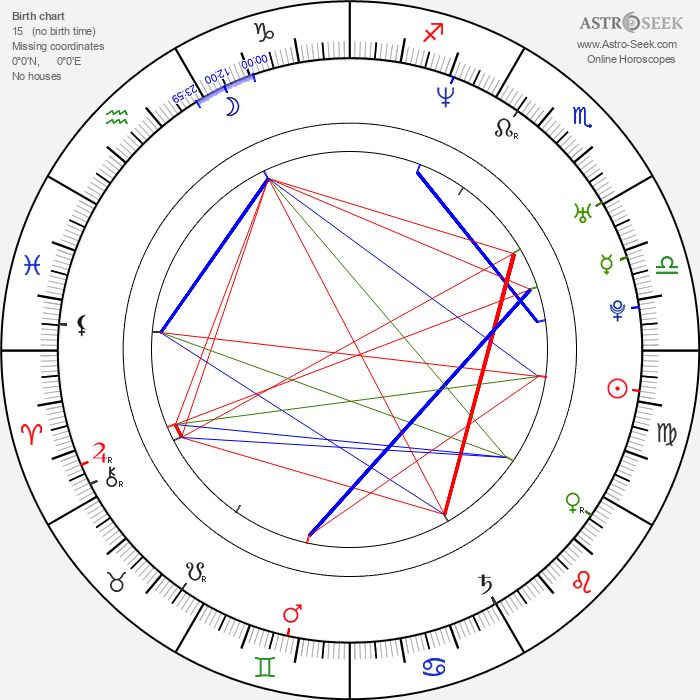 Nikita Tatarenkov - Astrology Natal Birth Chart