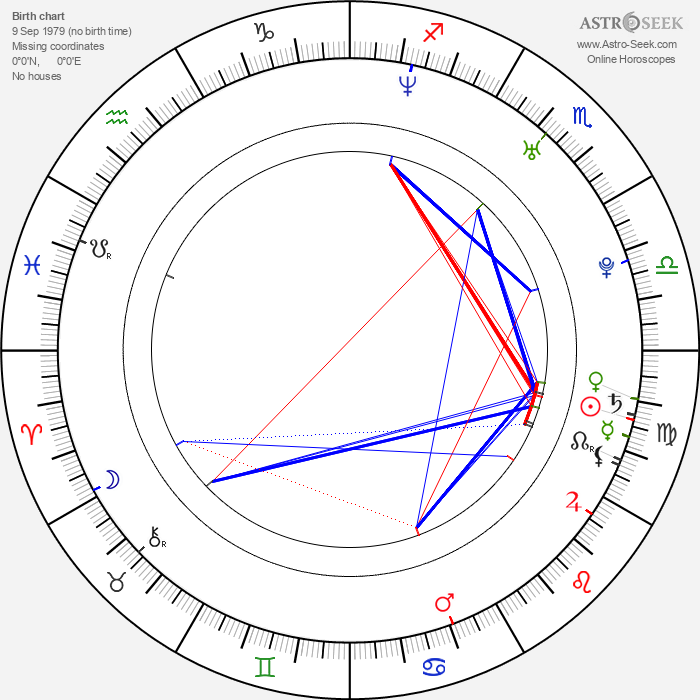 Nikki Deloach - Astrology Natal Birth Chart
