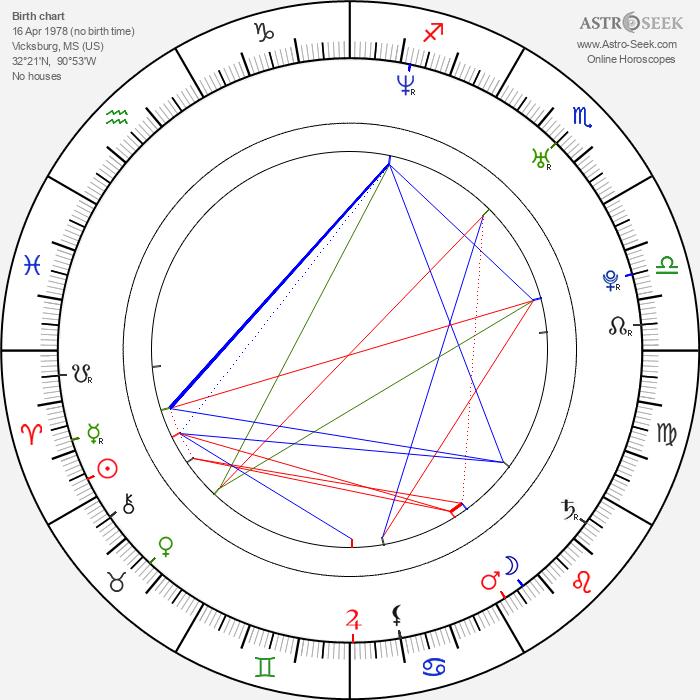 Nikki Griffin - Astrology Natal Birth Chart