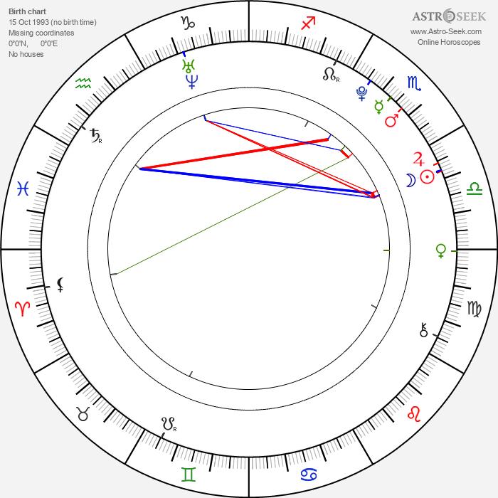 Nikki Shah - Astrology Natal Birth Chart