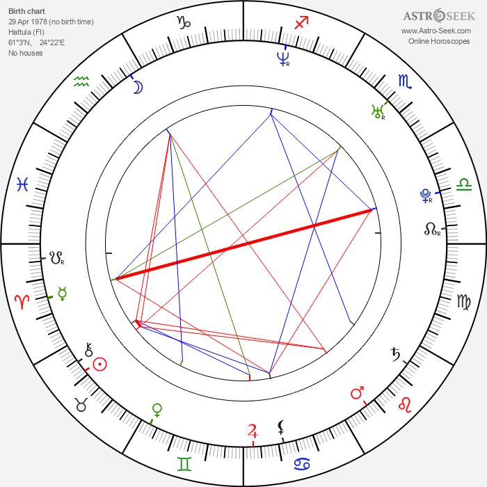 Niko Kapanen - Astrology Natal Birth Chart