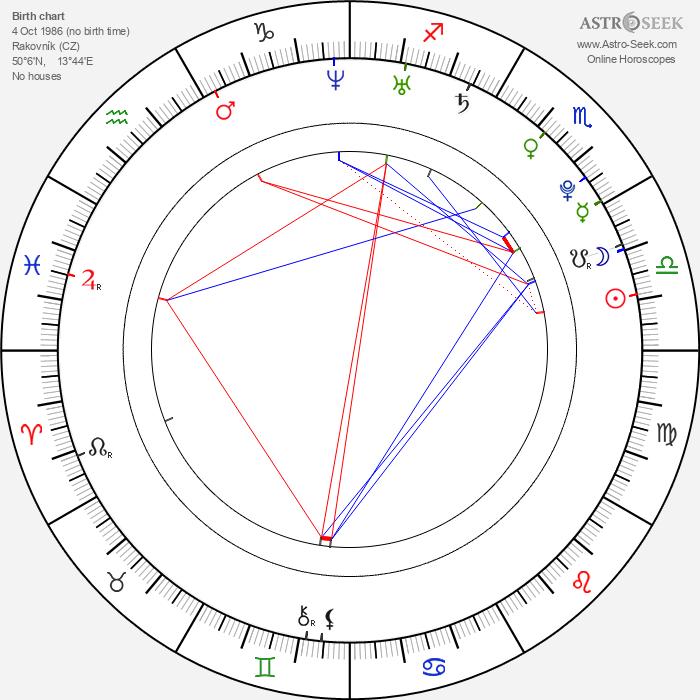 Nikol Štíbrová - Astrology Natal Birth Chart