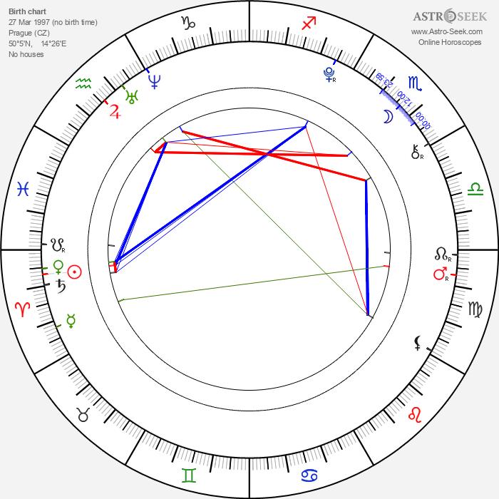 Nikola Hronová - Astrology Natal Birth Chart