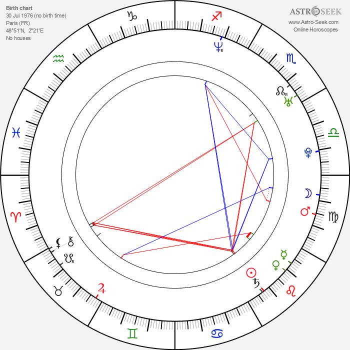Nikolai Kinski - Astrology Natal Birth Chart