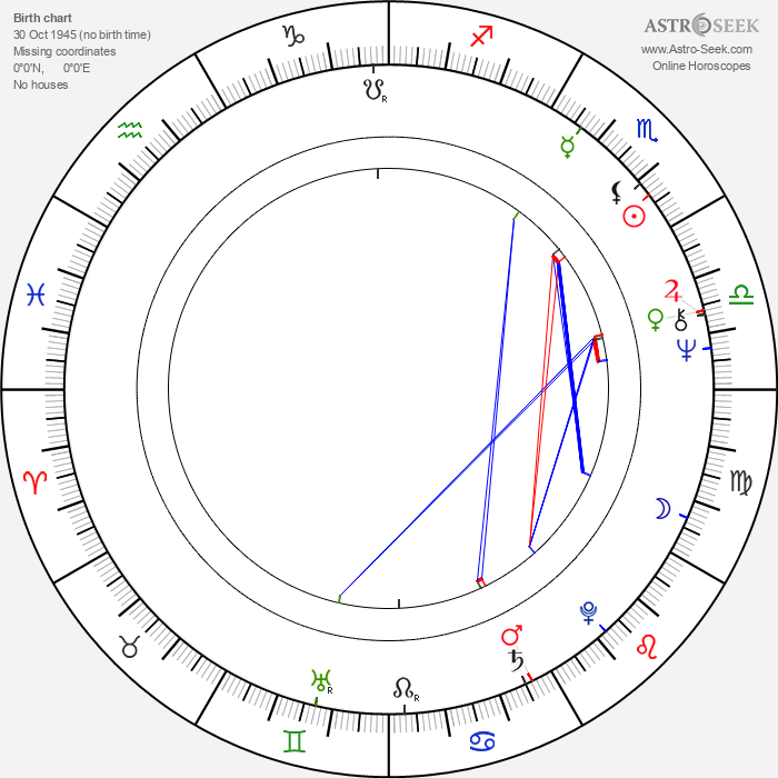Nikolai Ouzounov - Astrology Natal Birth Chart