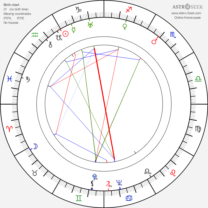 Nikolai Sadkovich - Astrology Natal Birth Chart