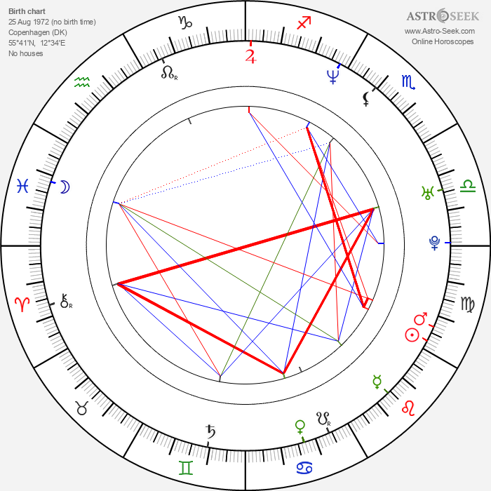 Nikolaj Arcel - Astrology Natal Birth Chart