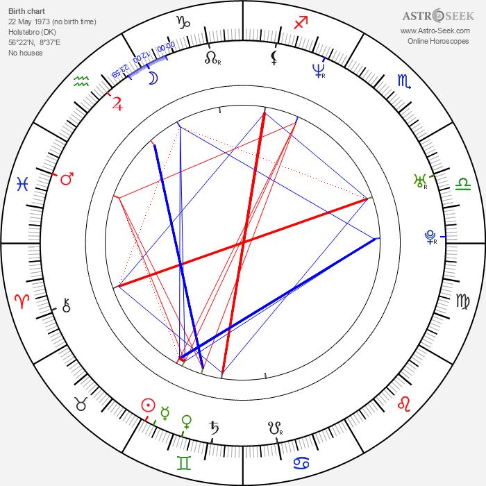 Nikolaj Lie Kaas - Astrology Natal Birth Chart