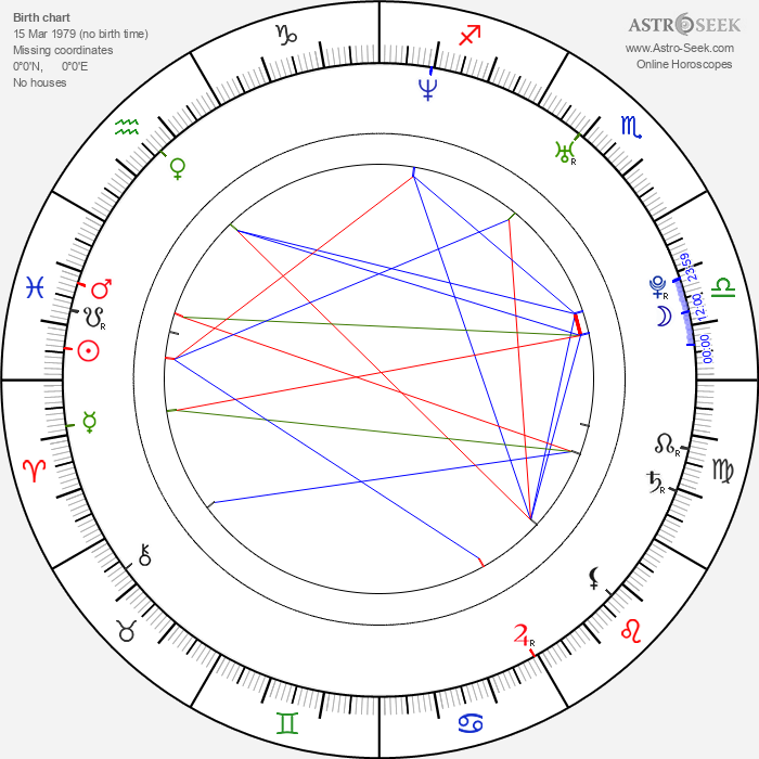 Nikolaj Tarp - Astrology Natal Birth Chart