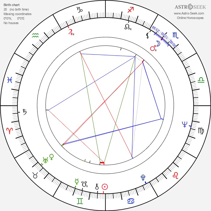Nikolay Drozdov - Astrology Natal Birth Chart