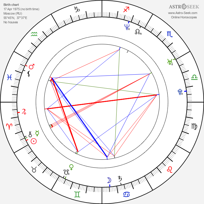 Nikolay Khomeriki - Astrology Natal Birth Chart