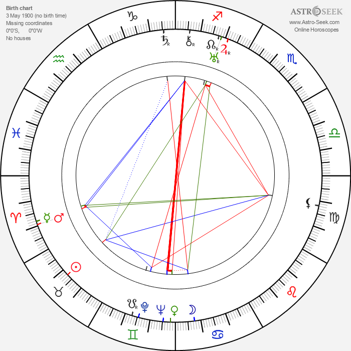 Nikolay Yakovchenko - Astrology Natal Birth Chart