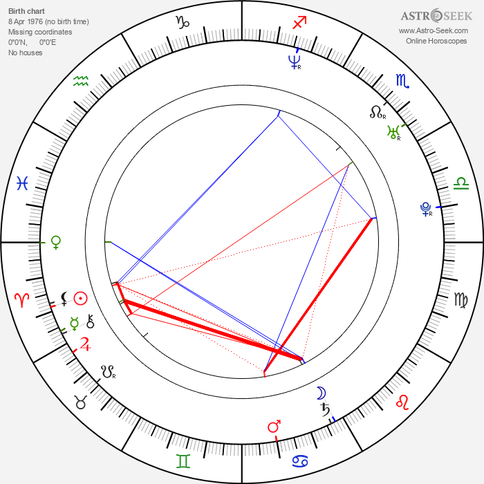 Nikolina Pišek - Astrology Natal Birth Chart
