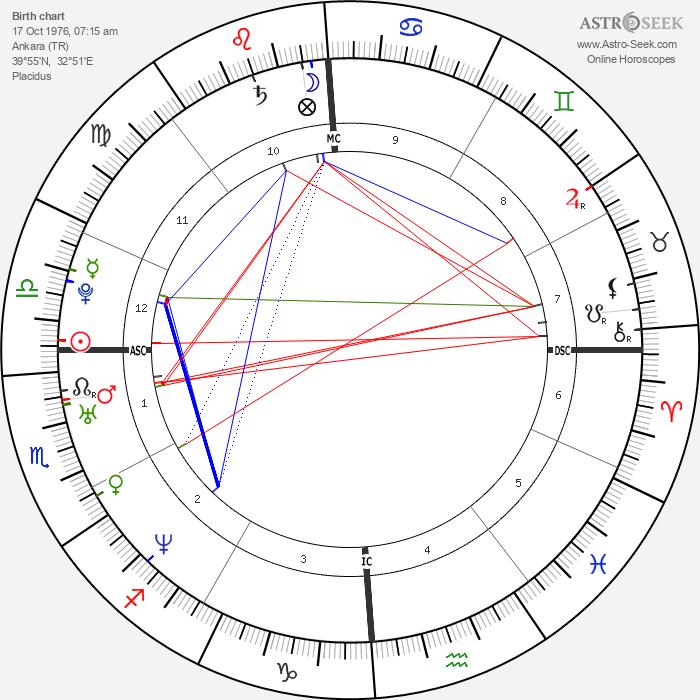 Nil Karaibrahimgil - Astrology Natal Birth Chart