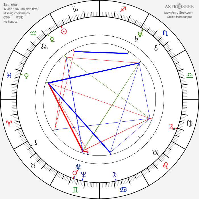 Nils Asther - Astrology Natal Birth Chart