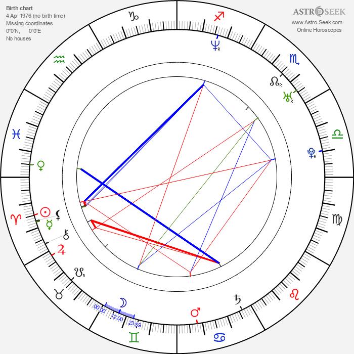 Nils Brunkhorst - Astrology Natal Birth Chart