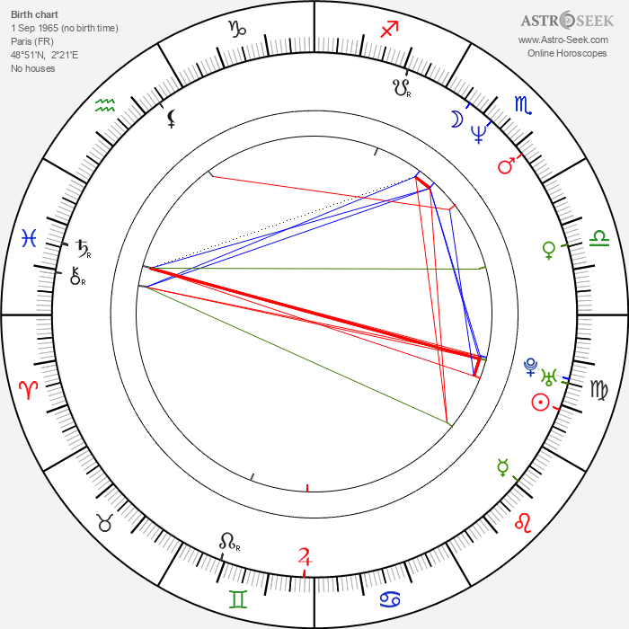 Nils Tavernier - Astrology Natal Birth Chart