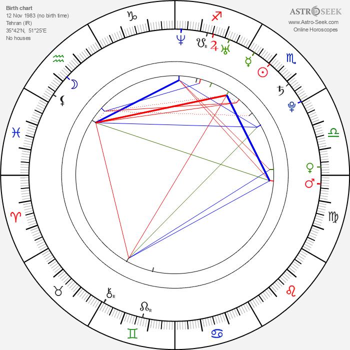 Nima Fakhrara - Astrology Natal Birth Chart