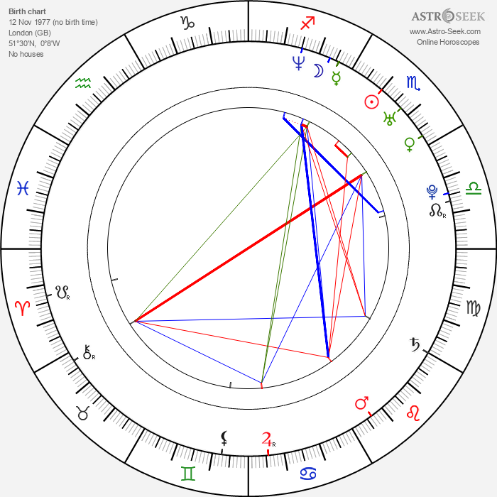 Nima Nourizadeh - Astrology Natal Birth Chart