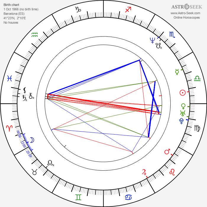 Nina Agustí - Astrology Natal Birth Chart