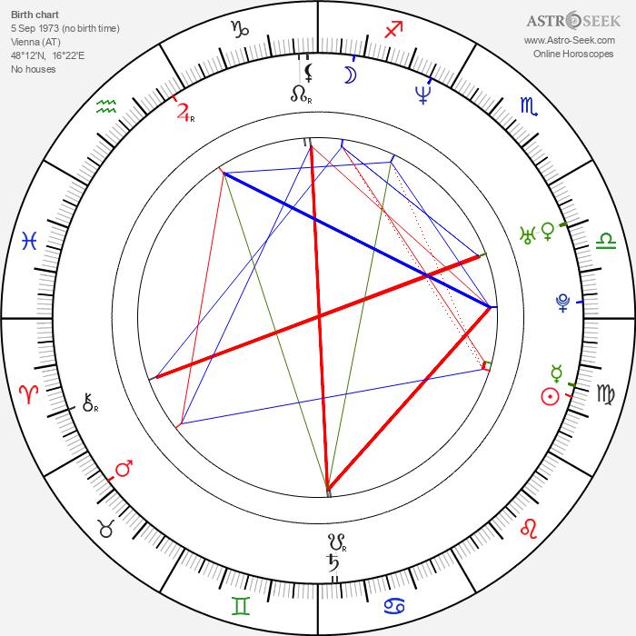 Nina Blum - Astrology Natal Birth Chart