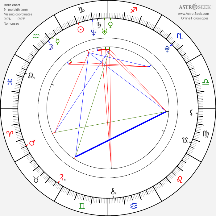 Nina Dobrev - Astrology Natal Birth Chart