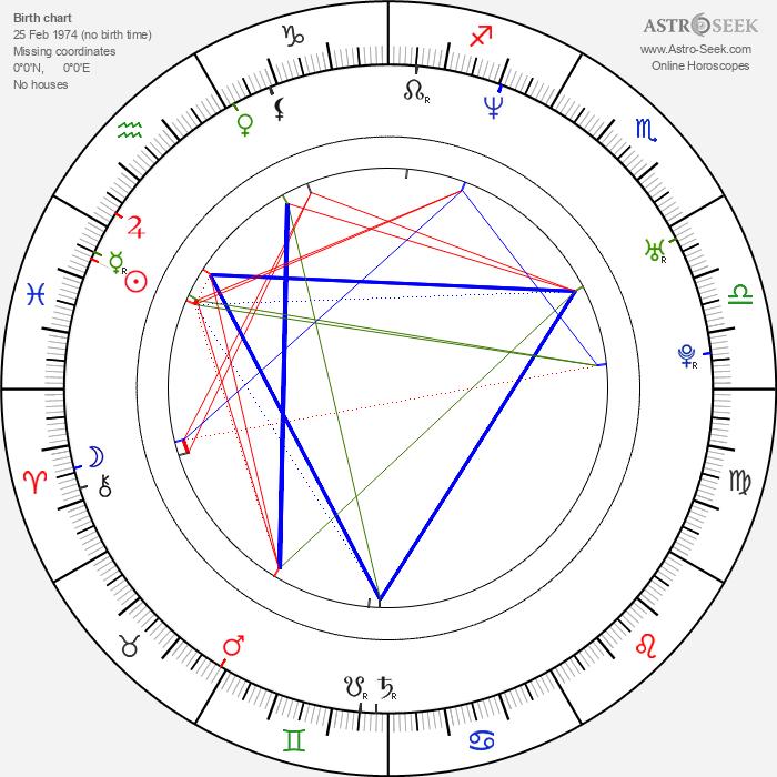 Nína Dögg Filippusdóttir - Astrology Natal Birth Chart