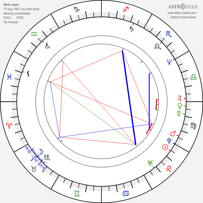 Nina Goclawska - Astrology Natal Birth Chart