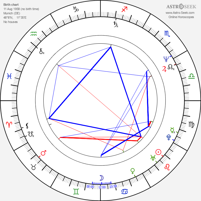 Nina Grosse - Astrology Natal Birth Chart