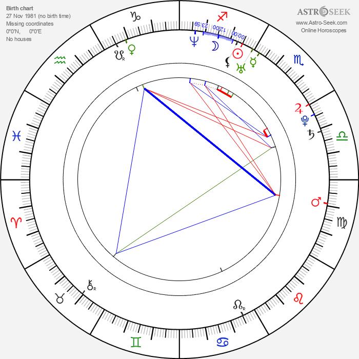 Nina Hartmann - Astrology Natal Birth Chart