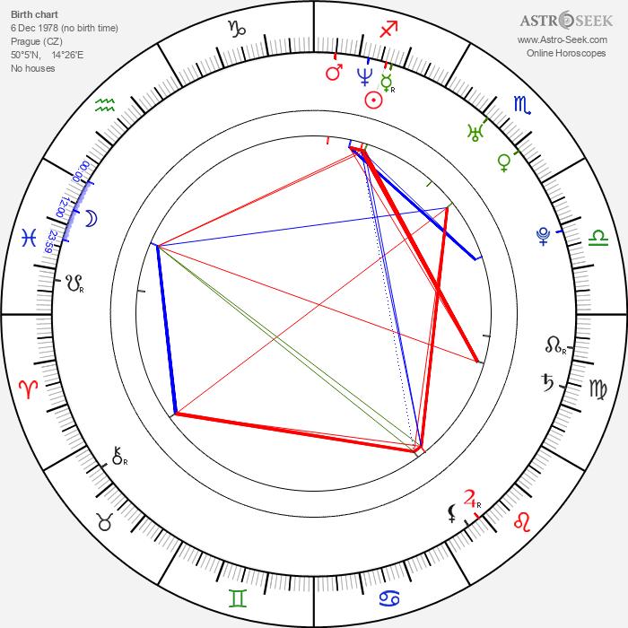 Nina Kornikova - Astrology Natal Birth Chart