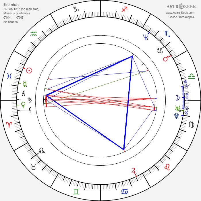 Nina Kronjäger - Astrology Natal Birth Chart