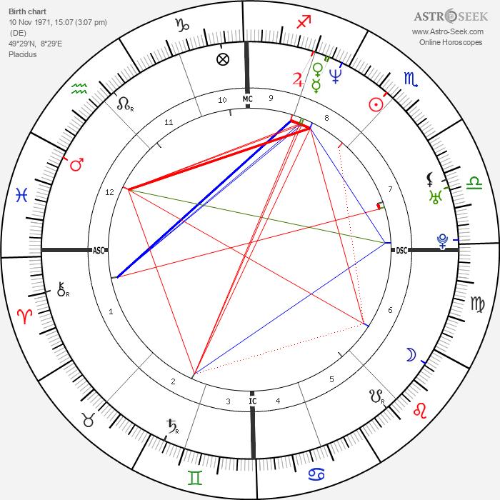 Nina Kunzendorf - Astrology Natal Birth Chart