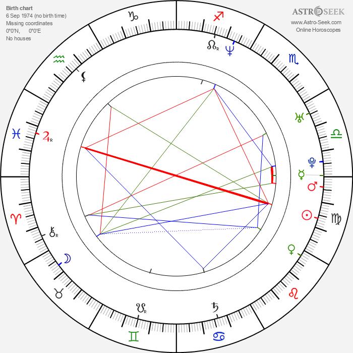 Nina Persson - Astrology Natal Birth Chart