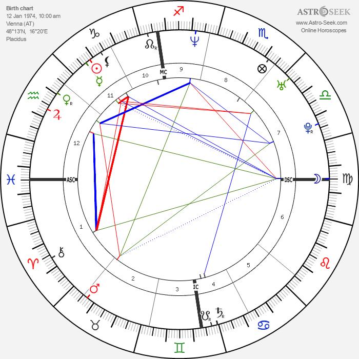 Nina Proll - Astrology Natal Birth Chart