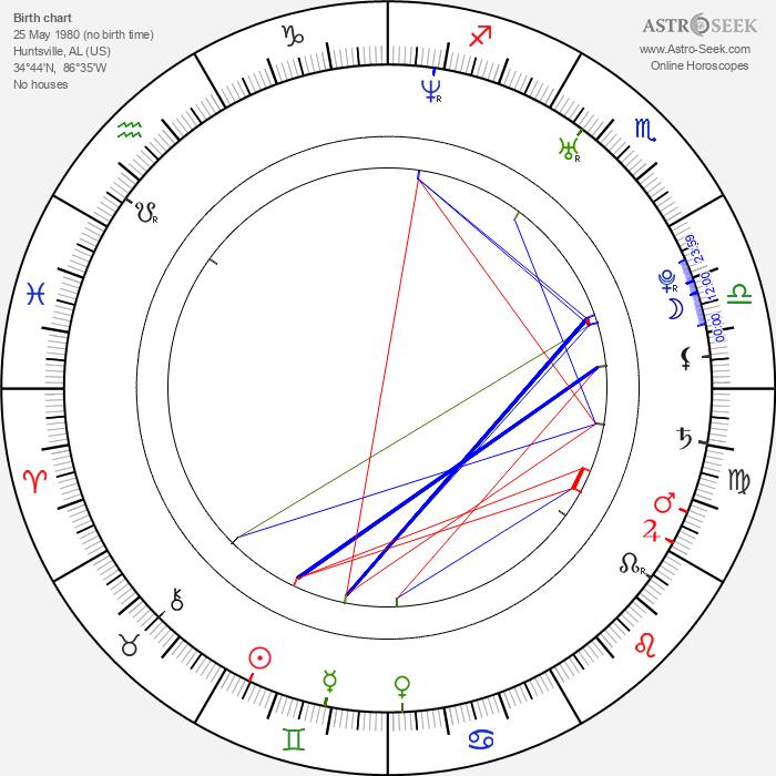 Nina Repeta - Astrology Natal Birth Chart