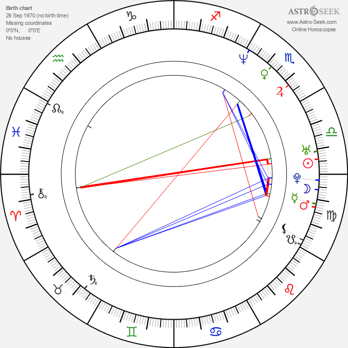 Ninel Conde - Astrology Natal Birth Chart