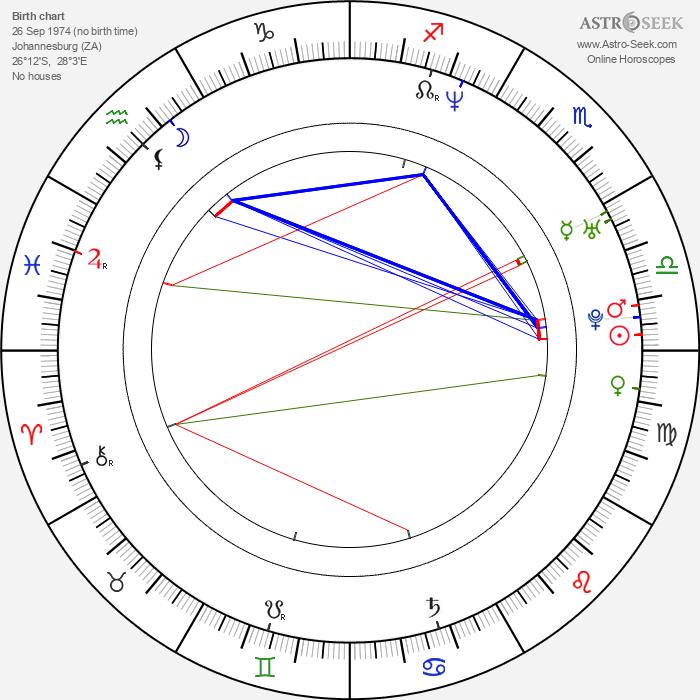 Ninja - Astrology Natal Birth Chart