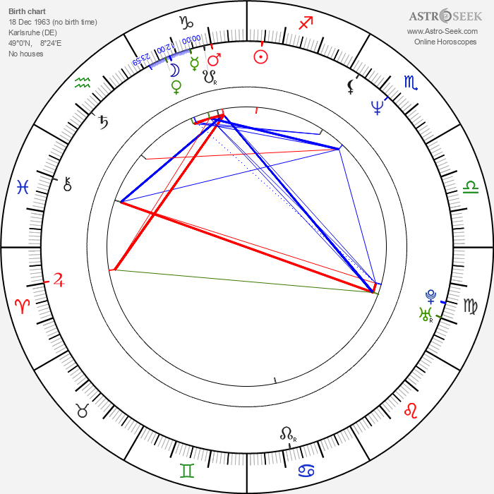 Nino de Angelo - Astrology Natal Birth Chart