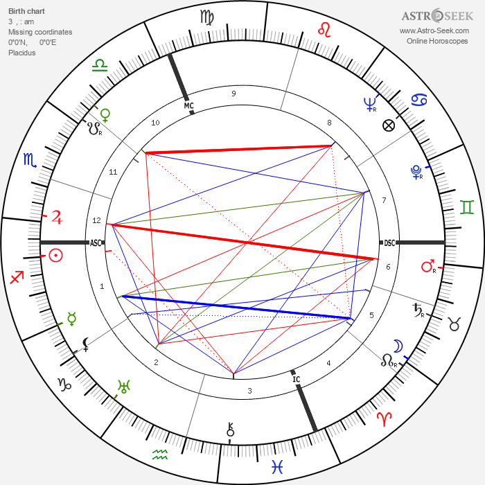 Nino Rota - Astrology Natal Birth Chart
