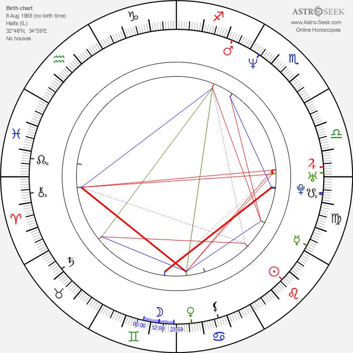 Nir Bergman - Astrology Natal Birth Chart
