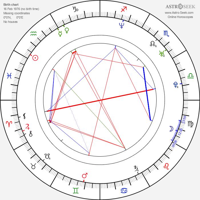 Nishimura Tooru - Astrology Natal Birth Chart
