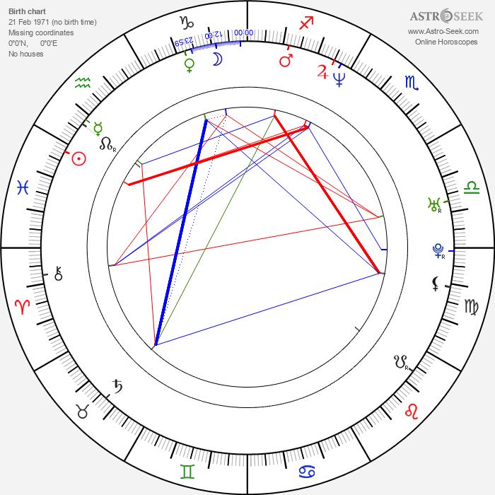 Nito Larioza - Astrology Natal Birth Chart