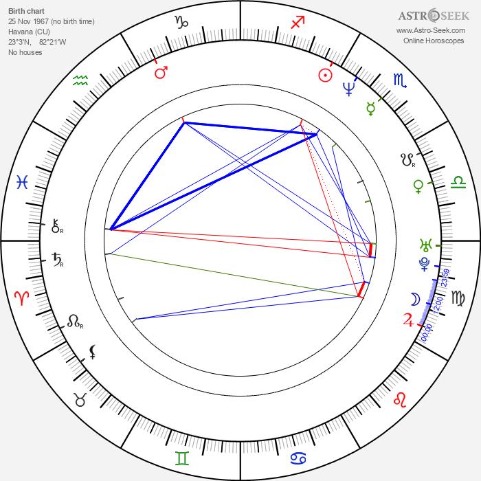 Niurka - Astrology Natal Birth Chart