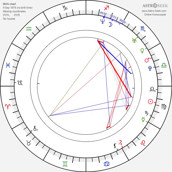 Noah Abrams - Astrology Natal Birth Chart