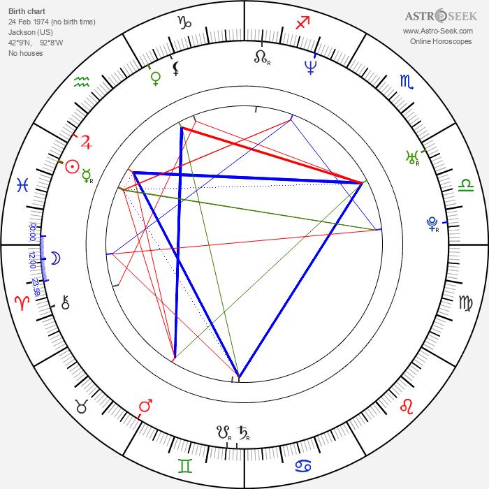 Noah Bernardo Jr. - Astrology Natal Birth Chart