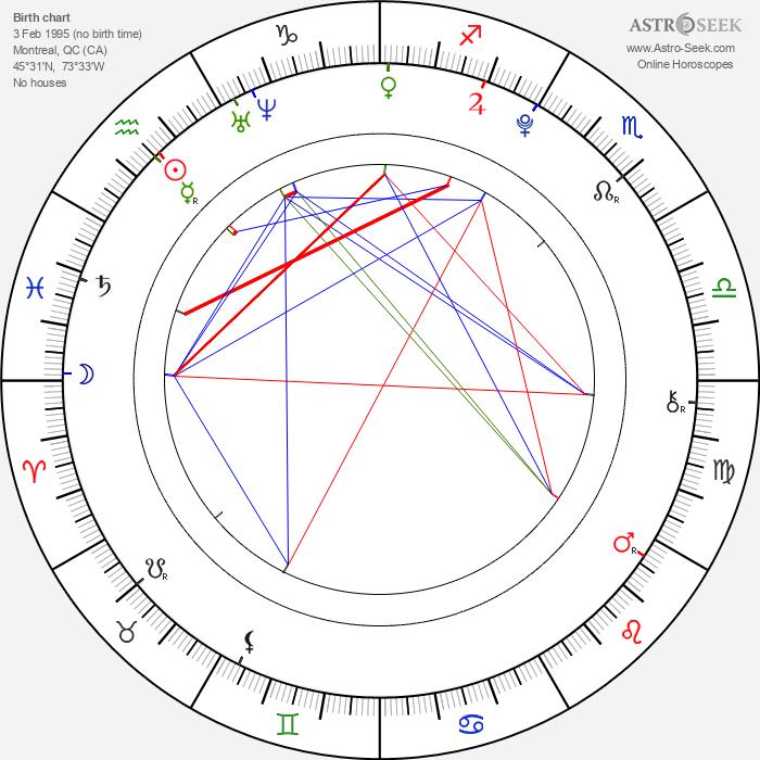 Noah Bernett - Astrology Natal Birth Chart