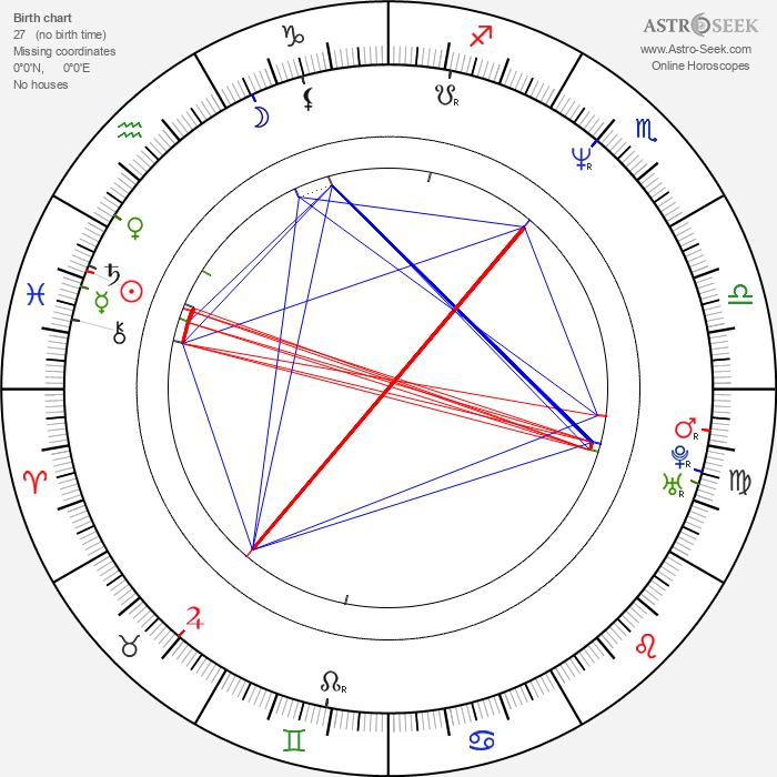 Noah Emmerich - Astrology Natal Birth Chart