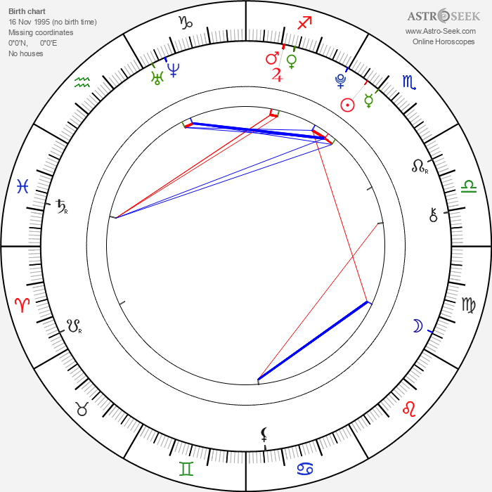 Noah Gray-Cabey - Astrology Natal Birth Chart