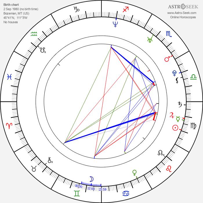 Noah Jacobs - Astrology Natal Birth Chart